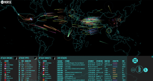 Cyberattacks in Real Time