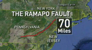 Ramapo Fault Zone